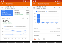 Google Analytics android