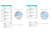 Fichier Excel de calcul de prix de revient