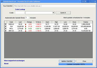 Global Stock Trading Watch List