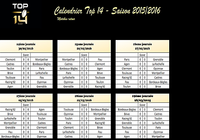 Calendrier Top 14 2015-2016