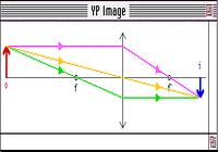 YP Image