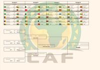 Calendrier Coupe d'Afrique des Nations 2017 en PDF