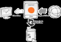 SaferSurf4Free - Technology by SaferSurf
