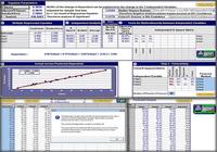Analyse de régression multiples et prévision