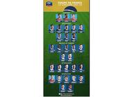 Liste des joueurs de l'équipe de France Coupe du Monde 2014