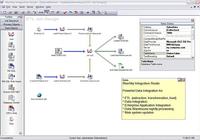 BlueSky Integration Studio