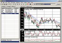 Stock Predictor