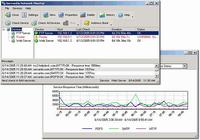 Servantix Network Monitor