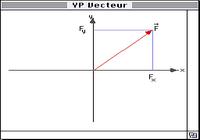 YP Vecteurs
