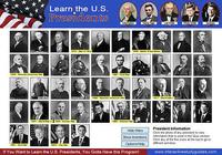 Learn the U.S.
