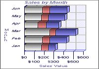 3D Stacked Horizontal Bar Graph Software