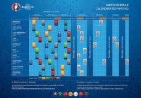 Calendrier Euro 2016
