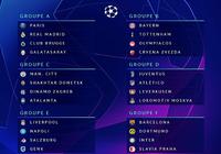 Tirage Groupes Ligue des champions 2019-2020