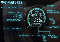 V03 WatchFace for Moto 360