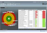 Real User Monitoring Correlsense SharePath