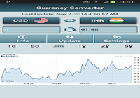 Offline Currency converter Pro