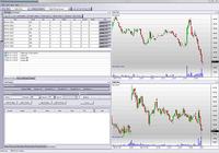 Bestday Trading System