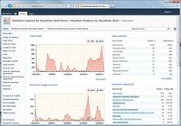 HarePoint Analytics for SharePoint 2007