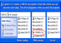 Cypherix LE Encryption Software