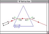 YP Réfraction