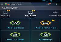 AVG Zen – Console d'admin