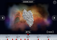 Science - Microcosme 3D