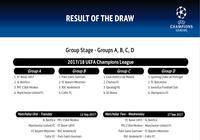 Calendrier officiel Ligue des Champions 2017-2018 (groupes)
