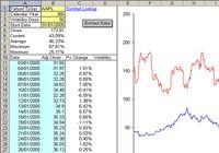 Stock Volatility Calculator