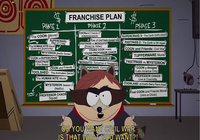 South Park: L'annale du destin