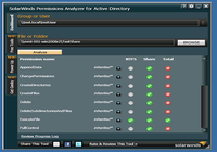 SolarWinds Free Permissions Analyzer