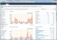 HarePoint Analytics for SharePoint 2010