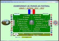 Ligue1 2012-2013