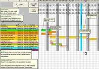 Planificateur de projet