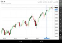 Investing.com Bourse