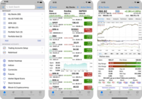 Real-Time Stock Trader iOS