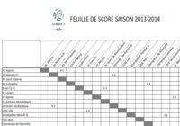 Feuille de Score Ligue 1 2013-2014