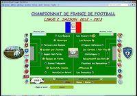 Ligue2 2012-2013