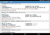 Match gratuit faisant l'astrologie hindoue