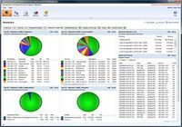 Perspective Network Management System