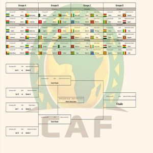 T l charger calendrier coupe d 39 afrique des nations 2017 - Calendrier coupe d europe 2016 ...