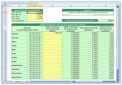 Sample Excel Templates: Telecharger Un Tableau Excel Gratuit