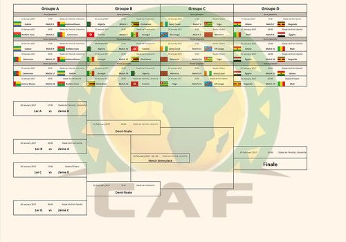 Calendrier Can Gabon 2019 Pdf.Download Calendrier Coupe D Afrique Des Nations 2017 En Pdf