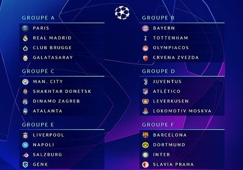 Calendrier Barcelone 2020.Telecharger Tirage Groupes Ligue Des Champions 2019 2020