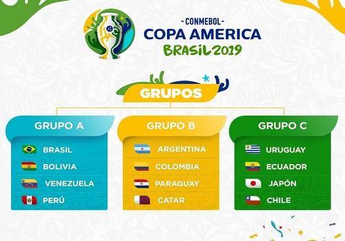 Copa America Calendrier.Download Copa America 2019 Grupos 2019 For Windows Freeware