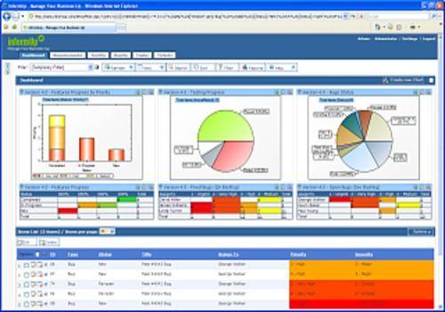 Bug tracking system , BugUp Tracker