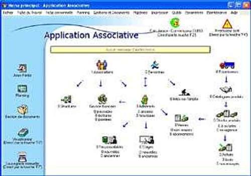Application Associative ou syndicale