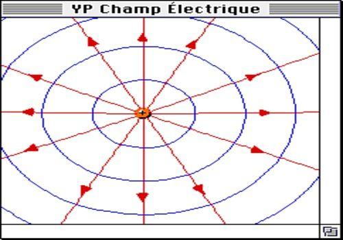 YP Champ Électrique pour Mac