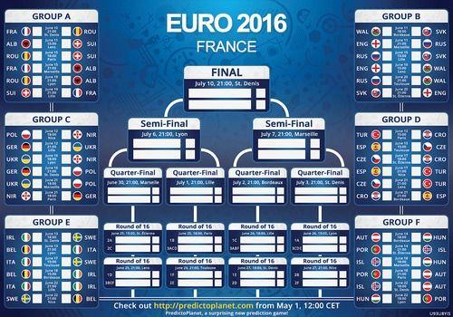 Calendrier Excel Euro 2020.Download Tableau Pronostics Euro 2016 For Windows Freeware