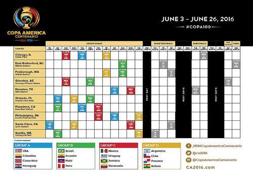 Copa America Calendrier.Download Calendrier De La Copa America 2016 For Windows