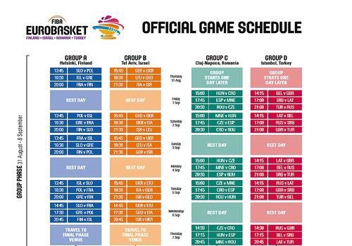 Calendrier Officiel de l'EuroBasket 2017